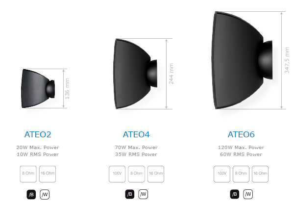 Modelos y características de la gama ATEO de Audac