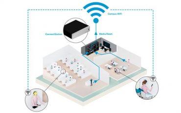 Esquema-funcionamiento-MobileConnect-Sennheiser