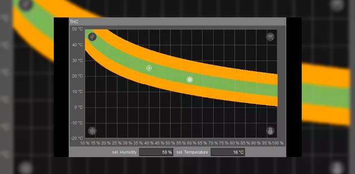 Funcion-THC-para-equipos-db-audiotechnik