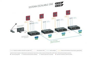 Sistema-LDA-One-escalable-de-LDA-Audio-Tech
