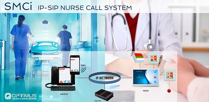 Plataforma de Optimus para el sector de los hospitales