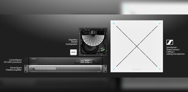 Elementos que componen el sistema de audio Bose ES1