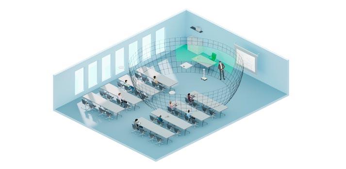 Esquema de la solución de selección de zonas prioritarias para el Team Connect Ceiling 2 de Sennheiser